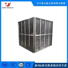 正方形RCO、CO催化燃烧废气降温用不锈钢焊接芯体