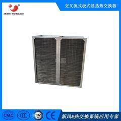 正方形-900-900-900涂布机热交换芯体