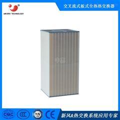六边形汽车新风系统用余热回收设备全热换热器