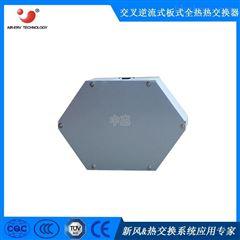 六边形-500-250-300六边形全热交换芯体