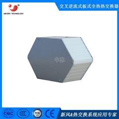 正方形-315-315-315正方形新风机除湿机全热纸热交换芯体