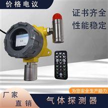炼铁厂车间一氧化氮气体报警器