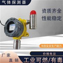 二氧化碳泄漏检测仪
