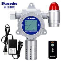 SK-600-PM-X在线式颗粒物浓度探测器