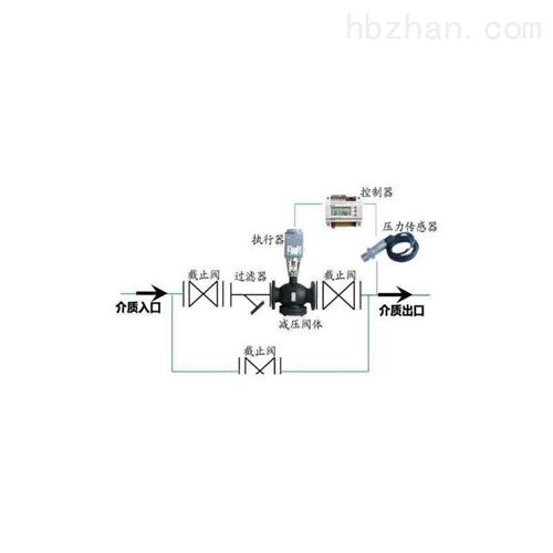 西门子电动压力调节阀