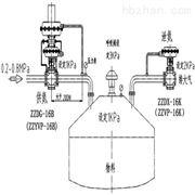 石油化工儲罐氮閥裝置