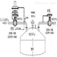 SH石油化工儲罐氮閥裝置