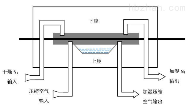 W203电解法原理图.png