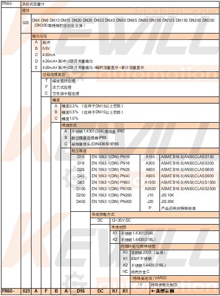 FR60选型表.png