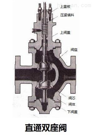 ZZYP自力式减压阀0042.jpg