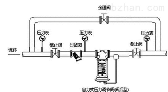 ZZYP-16K自力式压力调节阀10三通.jpg