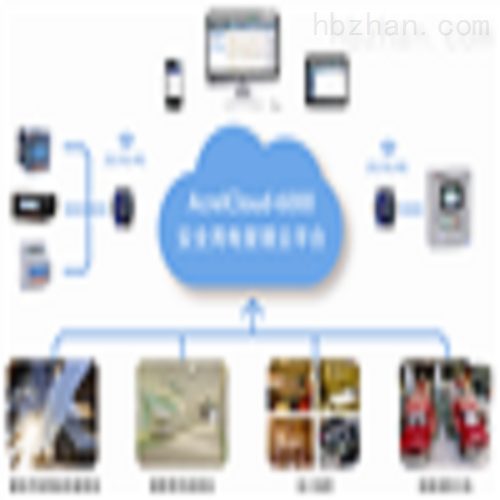 安科瑞用电安全管理云平台