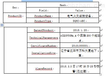 表1Redis中hash数据结构设计示例.png