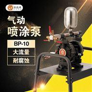 BP-10 喷涂泵固德牌喷涂泵精密油漆油墨药剂输送增压泵