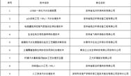 吉林省生態環境廳關于發布污染治理實用電子捕魚棋牌游戲的公告