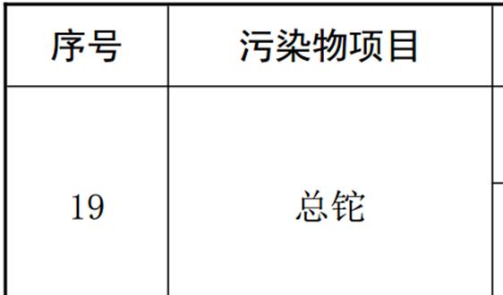 《錫、銻、汞工業污染物排放標準》(GB 30770-2014)修改單