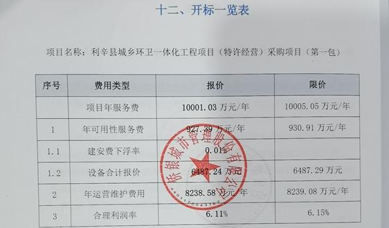 利辛县城乡环卫一体化工程项目(特许经营)采购项目(第一包)中标公示