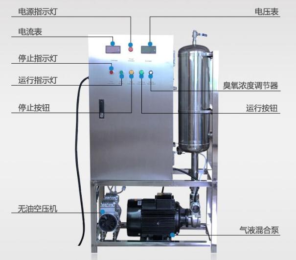 QY-臭氧水制取设备