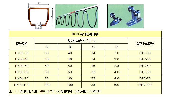 C型电缆滑线