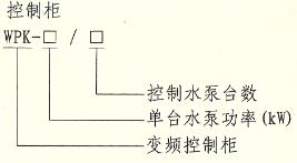 变频控制柜型号意义