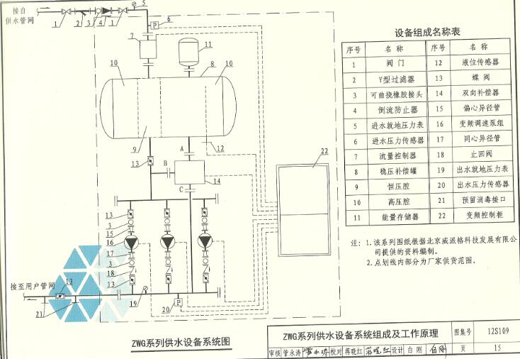 ZWG无负压供水设备系统图