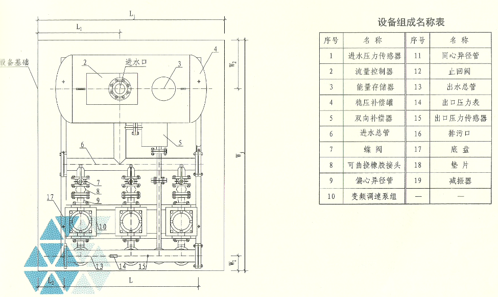 ZWG无负压供水设备平面图