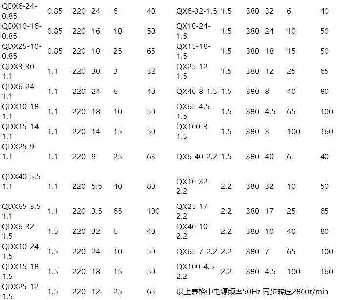 QDX潜水泵参数表