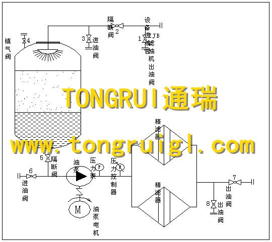 再生滤油机流程图