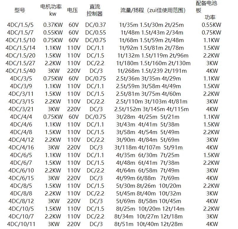 太阳能深井泵参数表