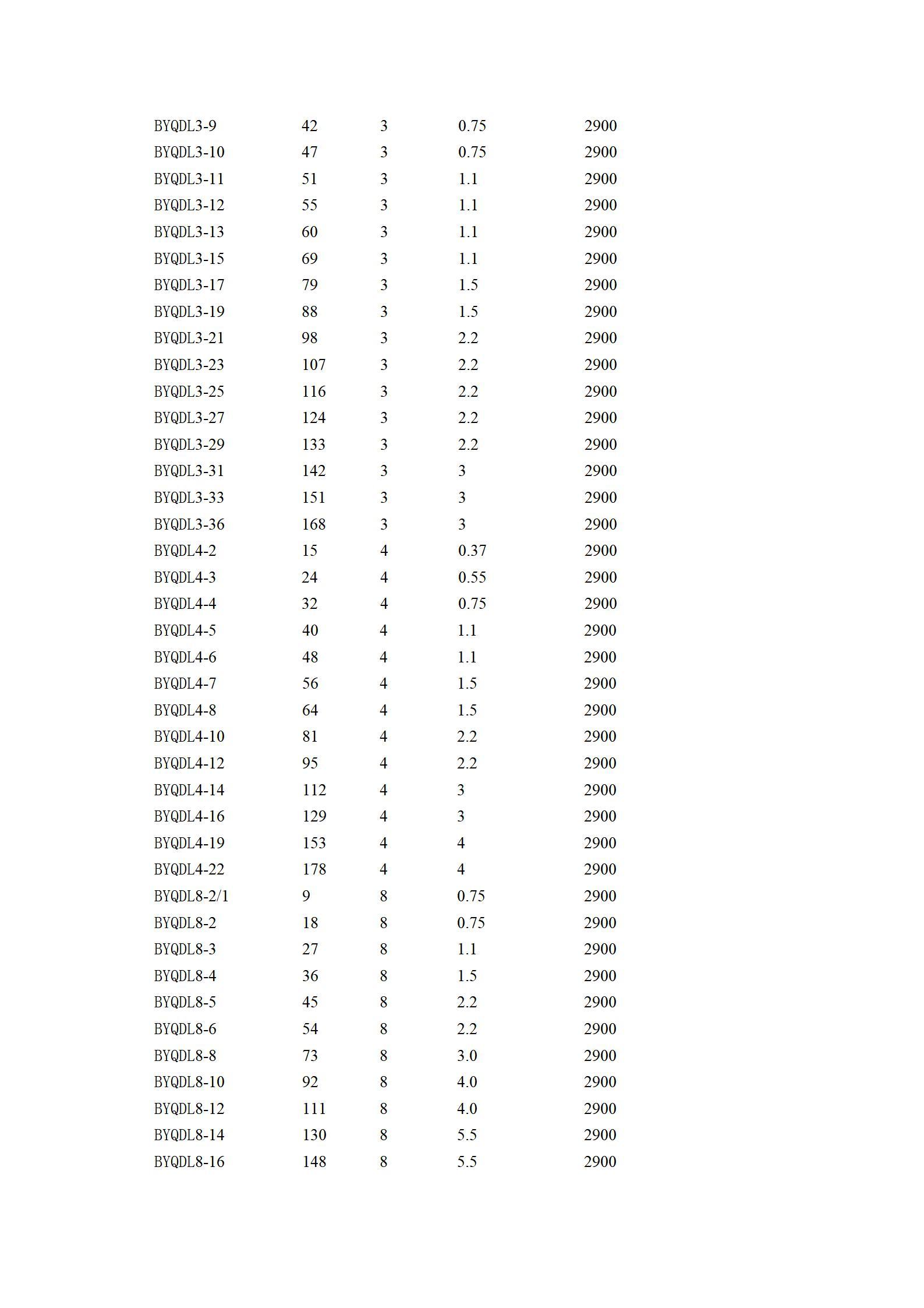 不锈钢多级泵参数表