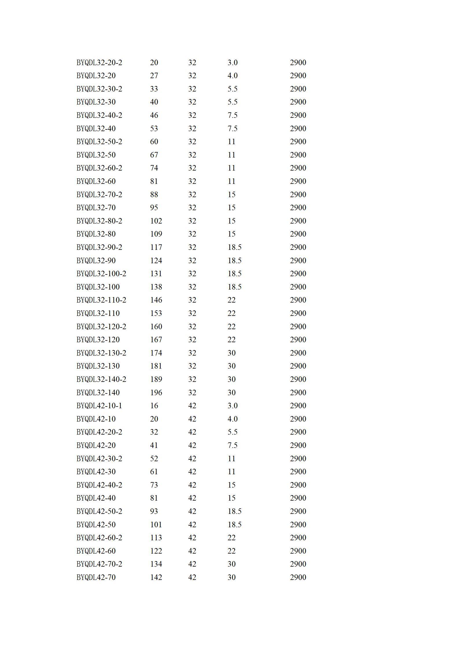 QDL参数表
