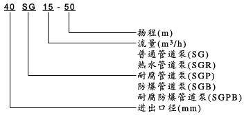 管道增压泵型号意义