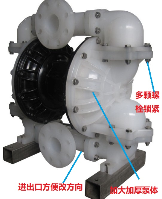 替代固瑞克的气动隔膜泵