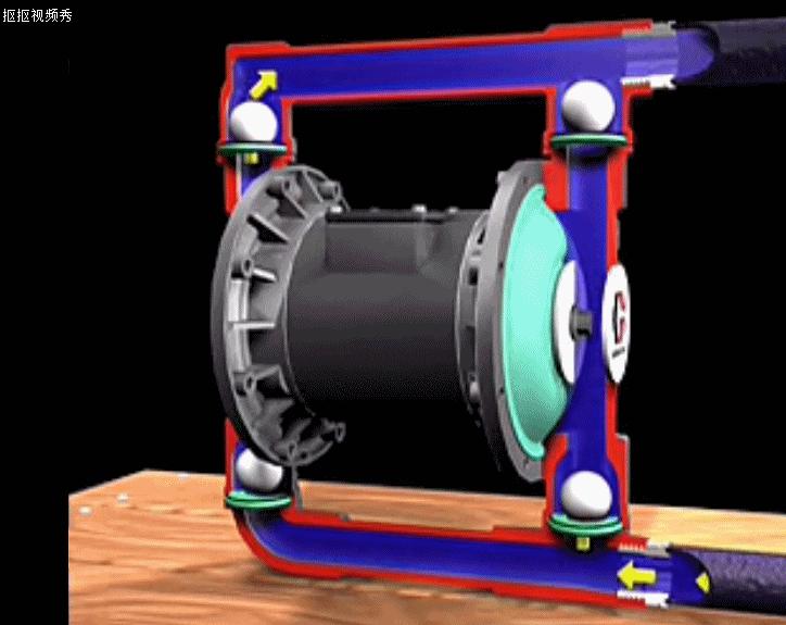 气动隔膜泵工作原理动画