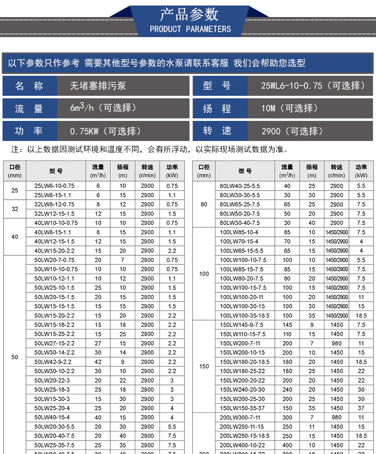 LW排污泵参数表