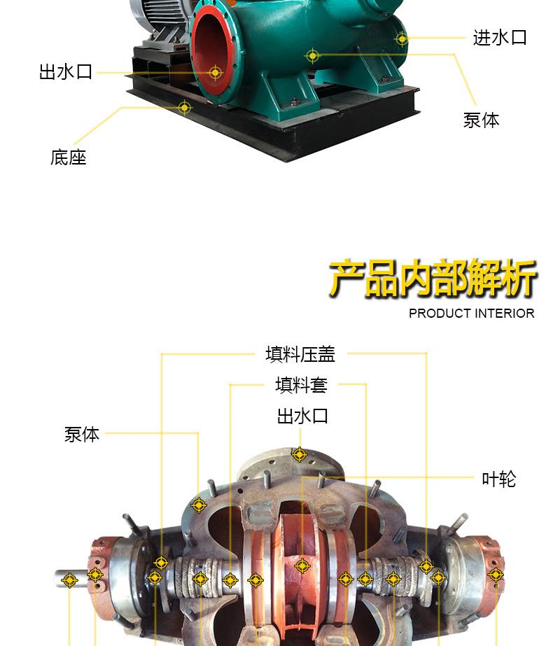 双吸离心泵结构图