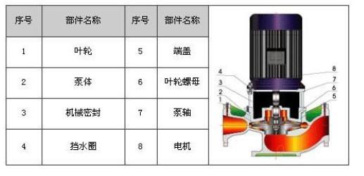 立式热水泵结构图