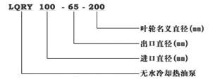 LQRY導熱油泵型號意義