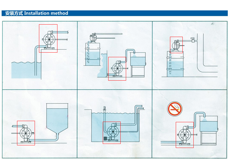 气动隔膜泵安装方式