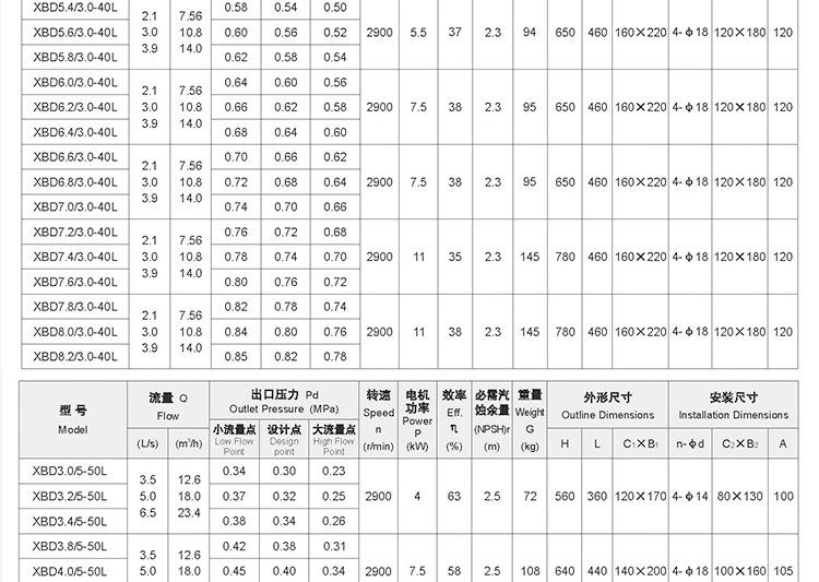 消防泵参数表