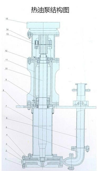 YZR熱油泵結構圖
