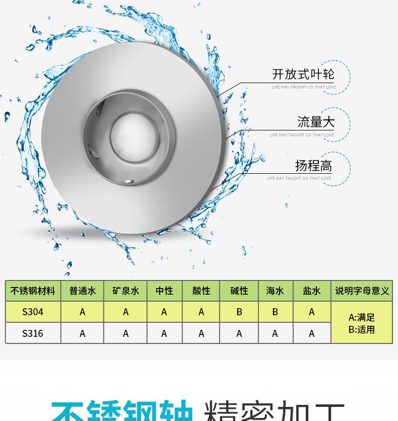 多級熱水泵葉輪