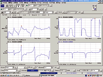 频率响应函数测量