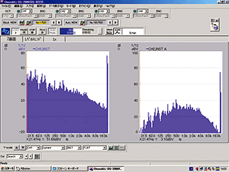 1/N 实时倍频程分析