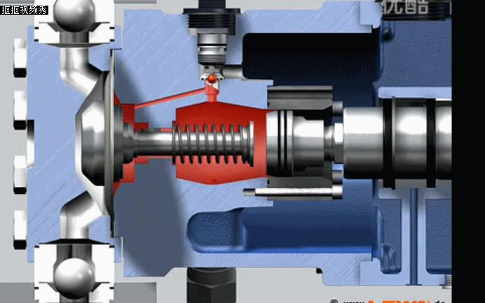 液压隔膜计量泵工作原理