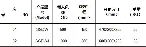弹簧制造用卧式测试台