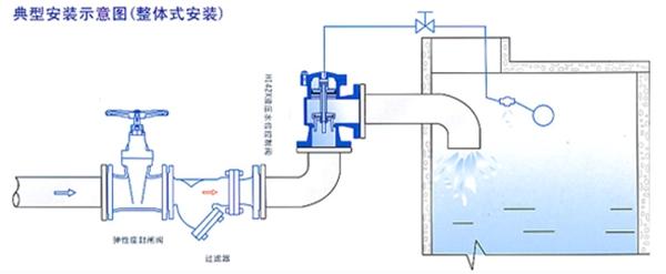 H142X<strong><strong>液压水位控制阀</strong></strong>图