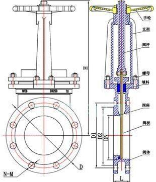 PZ73TC实心体陶瓷刀闸阀结构图