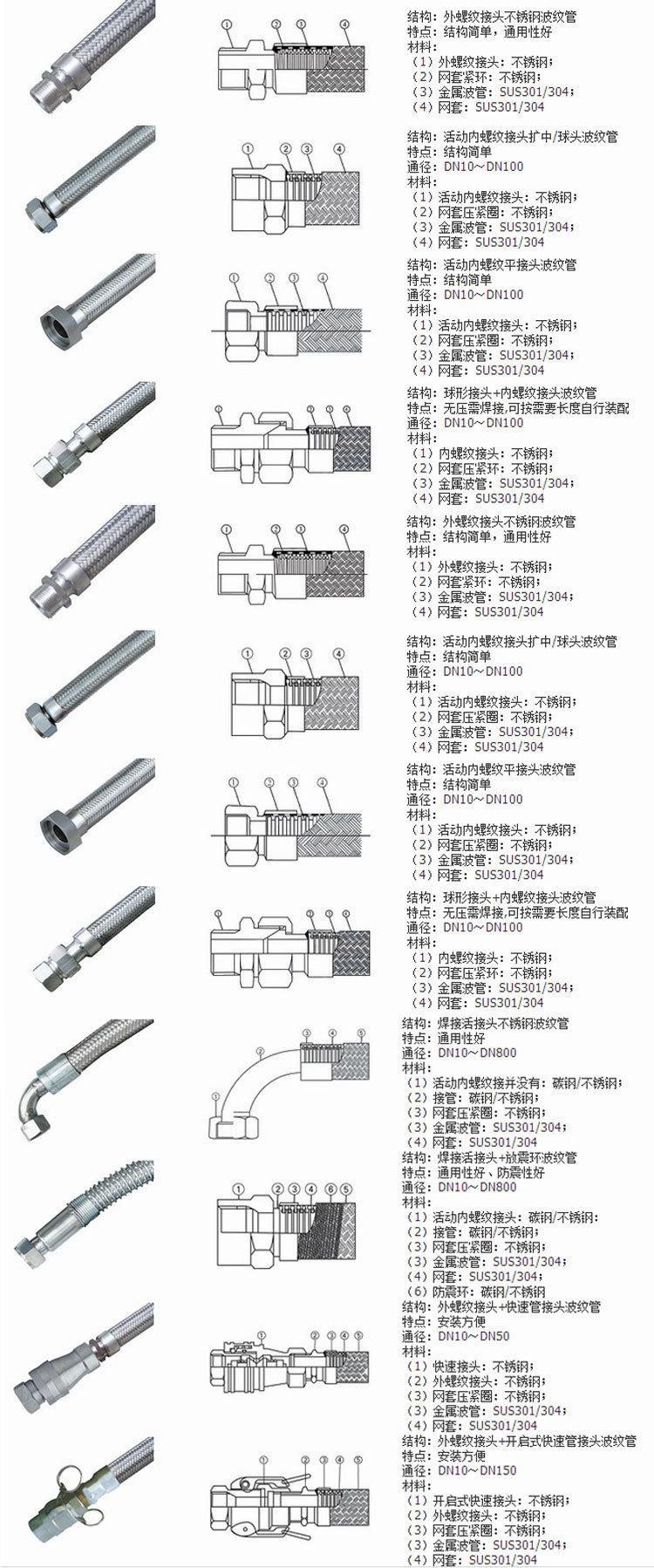 可挠性不锈钢金属软管各个连接方式