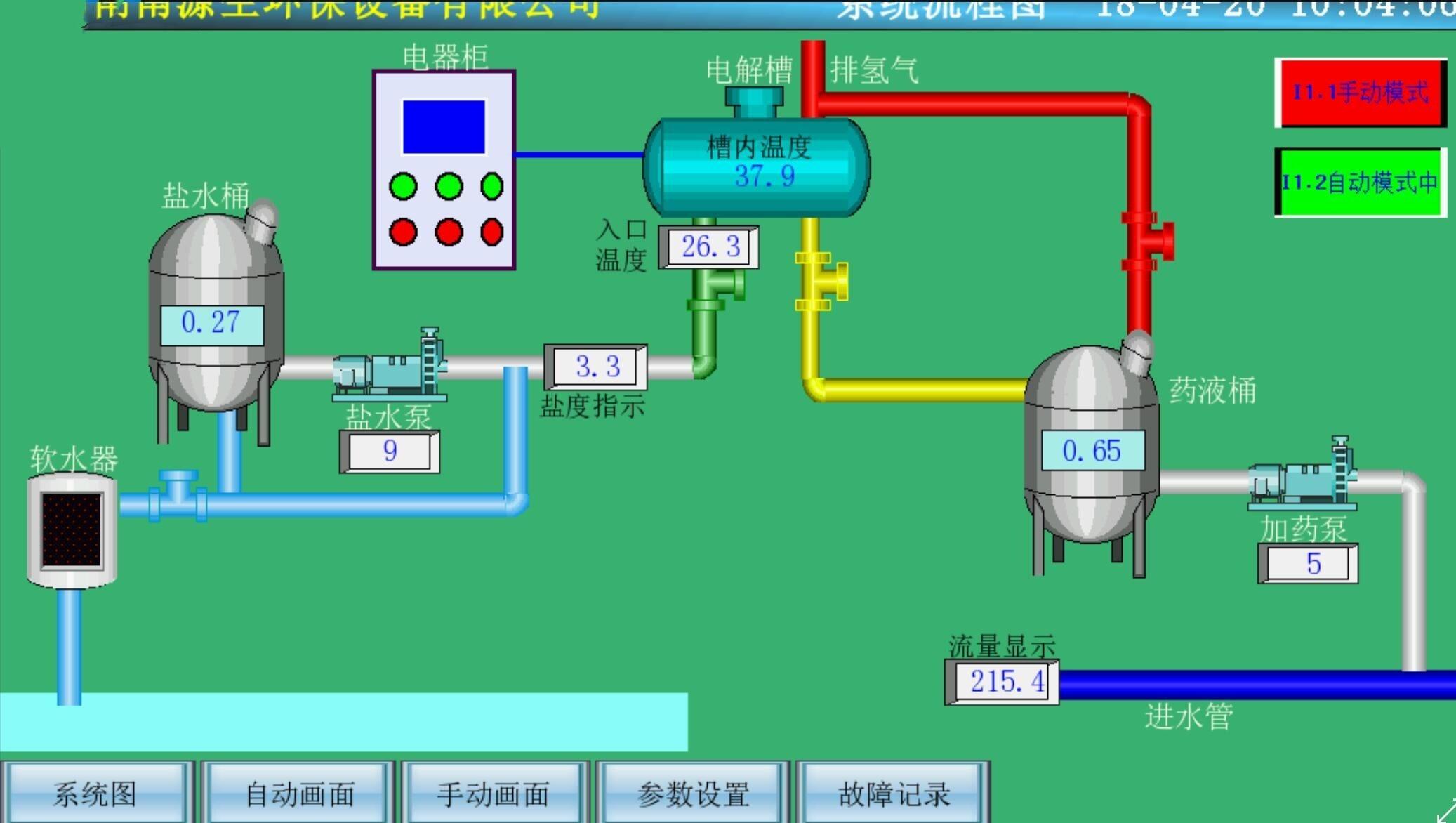 次氯酸鈉發生器系統圖